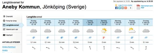 Långtidsöversikt väder Aneby kommun